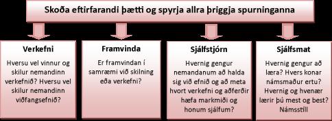 Þættirnir sem metnir eru